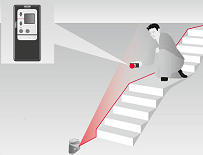 Niveau laser Leica Lino L2+ mode pulse